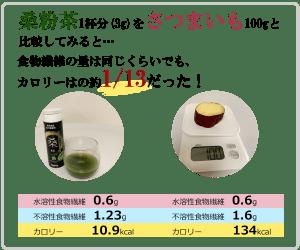 桑粉茶1杯分をさつまいもと比較